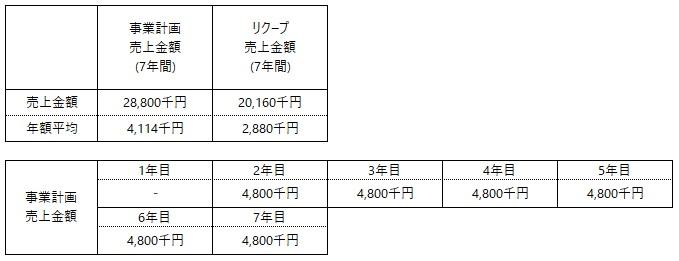 /data/fund/7167/事業計画.jpg