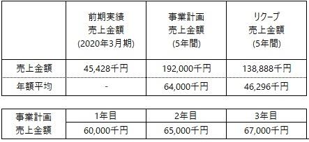 /data/fund/7205/事業計画.jpg