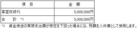 /data/fund/7205/資金使途.jpg