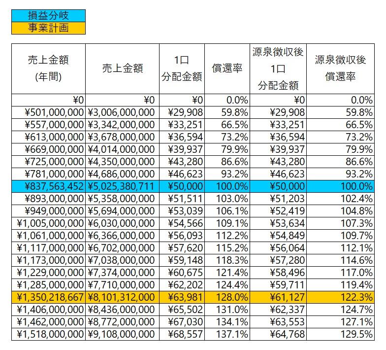 /data/fund/7215/分配シミュレーション.jpg