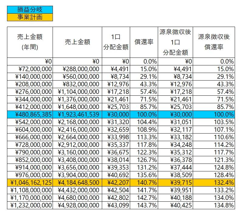 /data/fund/7224/分配シミュレーション.jpg