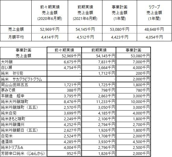 /data/fund/7246/keikaku.jpg