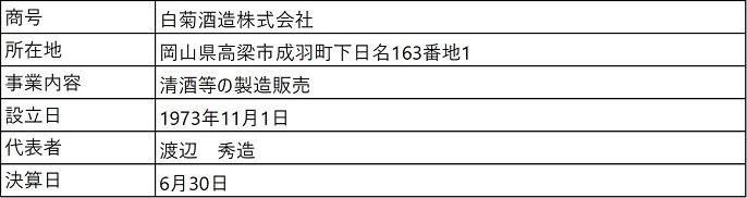 /data/fund/7246/profile.jpg