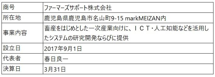 /data/fund/7268/eigyousha.jpg