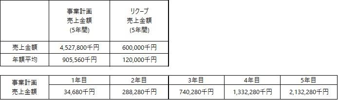 /data/fund/7268/keikaku.jpg