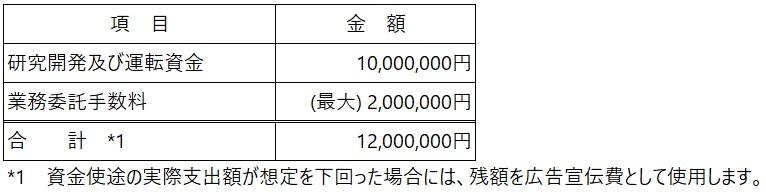 /data/fund/7268/shikinshito.jpg