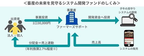 /data/fund/7268/shikumi.jpg