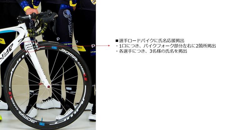 /data/project/54/選手ロードバイクに応援氏名掲出.jpg