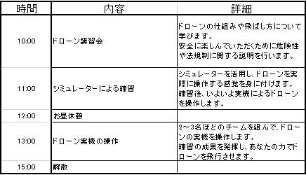 /data/project/65/01. ドローン講習スケジュール.jpg