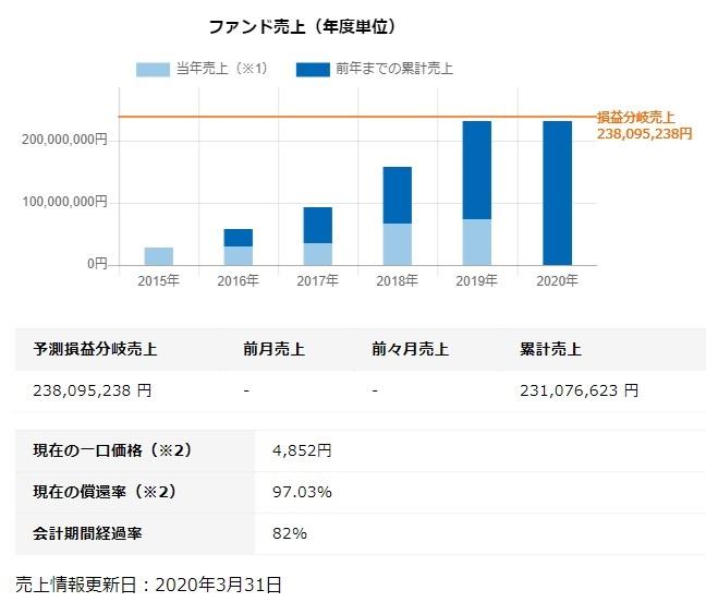 /data/project/662/マイページ.jpg