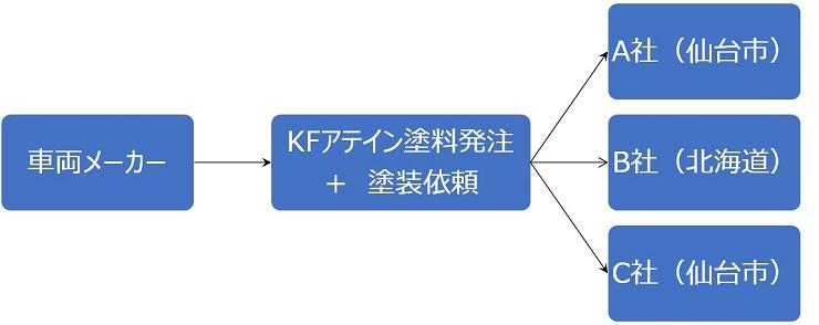 /data/project/662/現在の状況740.jpg