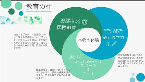 /data/project/699/newミッション2.jpg